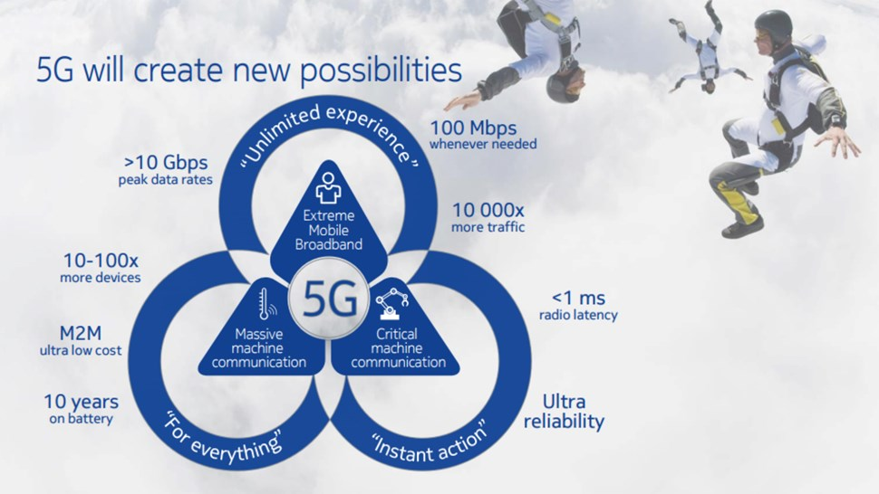 5g prospects