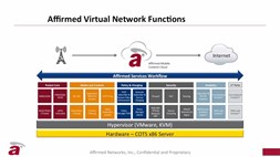 How Affirmed Networks applies NFV to both cost saving and revenue creation
