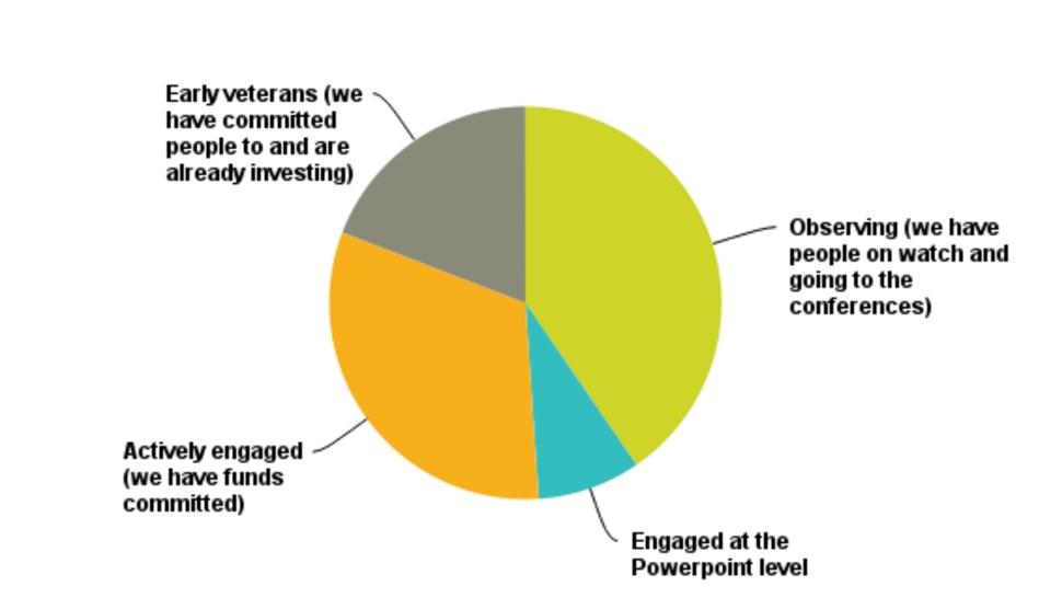 Chart_Q3