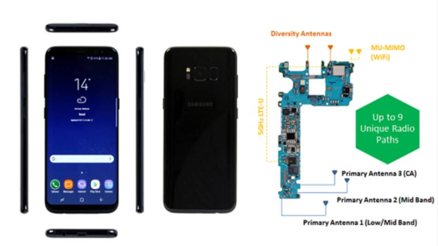 Samsung Galaxy S8 Antennae Locations:   Source IHS Markit