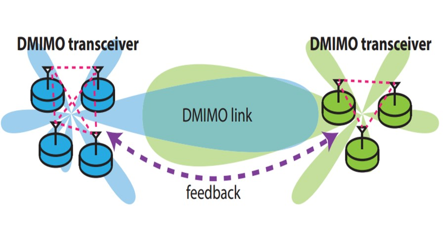Diagram by D. Richard Brown III, presented at the DMIMO Summit, Worcester Polytechnic Institute, August 2014