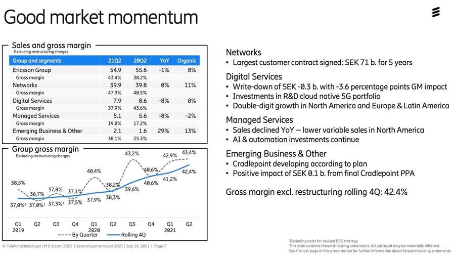 Source: Ericsson Q2 2021 earnings presentation slide deck