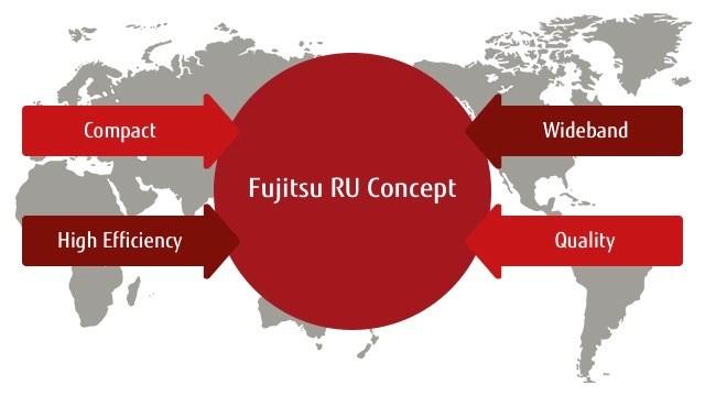 What's up with… KDDI, Fujitsu, SoftBank, Altice Europe