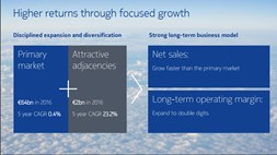 Nokia Mobile Networks looks for attractive adjacencies
