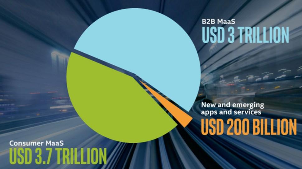 Intel passenger economy