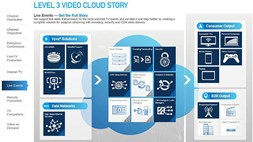 Level 3 targets video companies with new cloud service