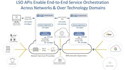 MEF releases key global Ethernet services specifications