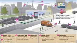 Deutsche Telekom uses big data to make parking easier in Pisa