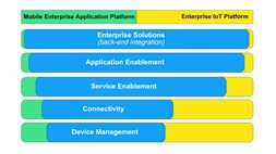 Is it time for a single enterprise mobile and IoT platform?