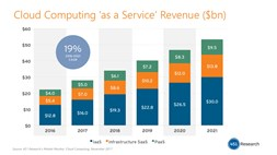 Enterprises stampede to multi- and hybrid cloud solutions