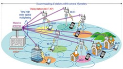 Softbank deploying 100 Massive MIMO base stations in pre-5G move