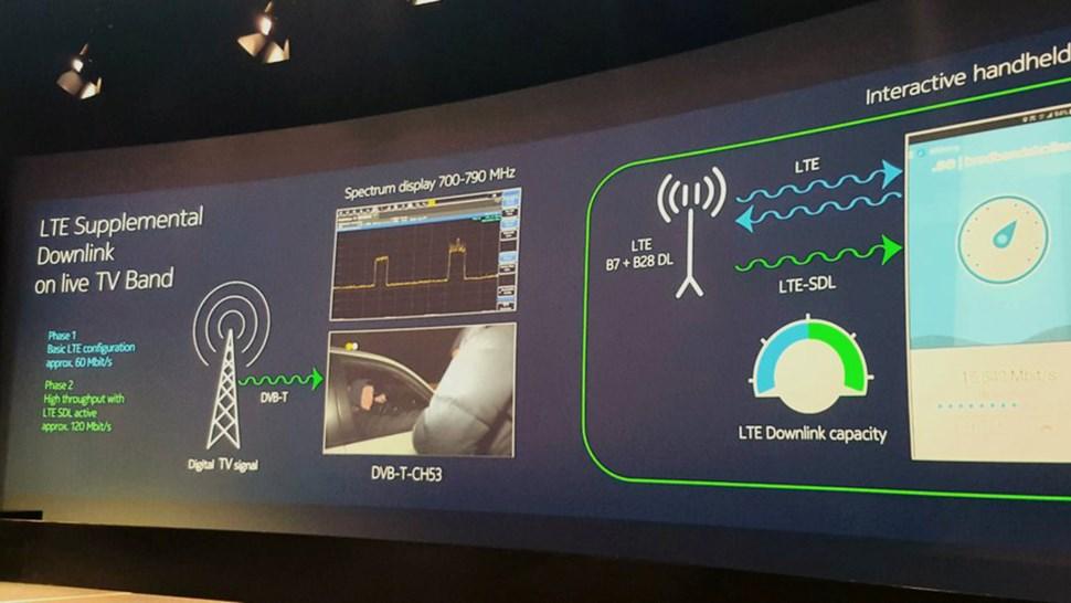 Nokia LTE SDL