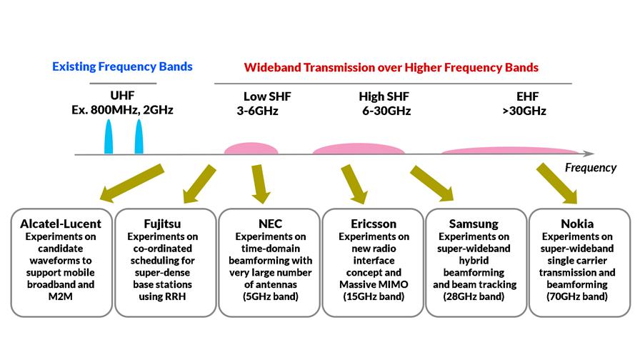 (c) NTT/TelecomTV