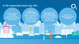 O2 pleads with government to ease 5G rollout to enable smart cities