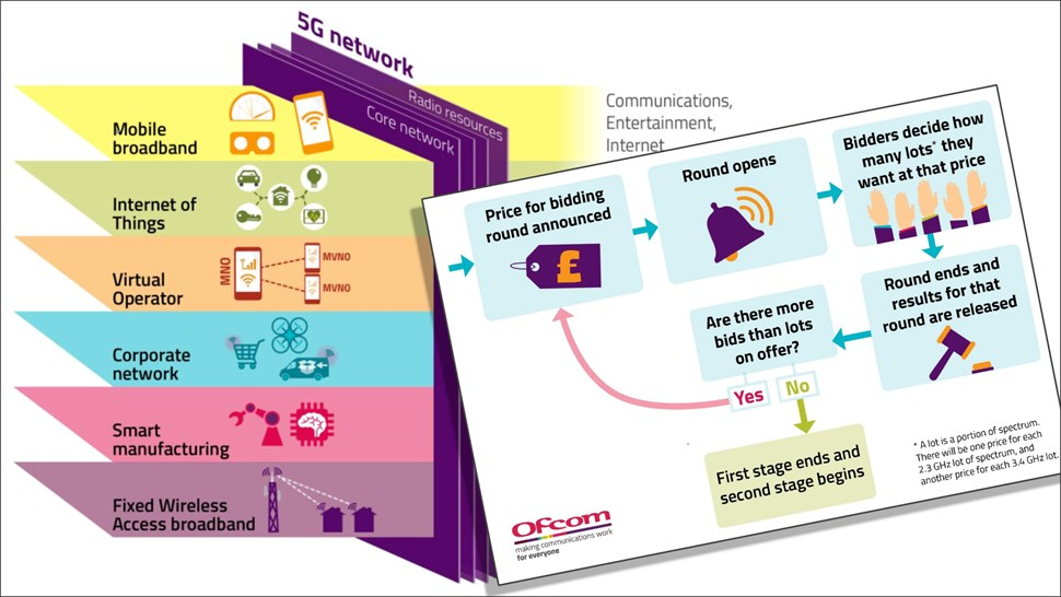 Ofcom 5G auction montage