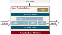 Radisys names Verizon as its first big FlowEngine customer