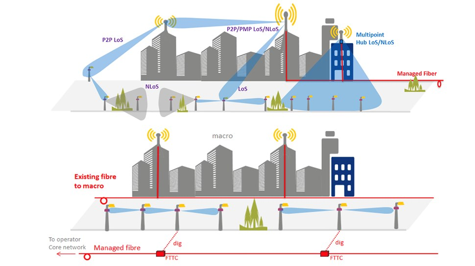 Small Cells backhaul graphic