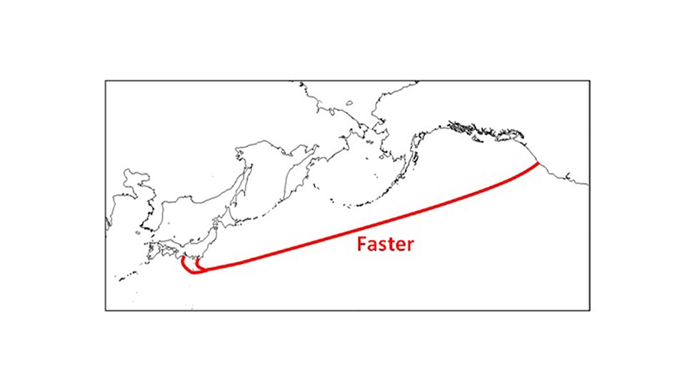 Subsea Faster cable