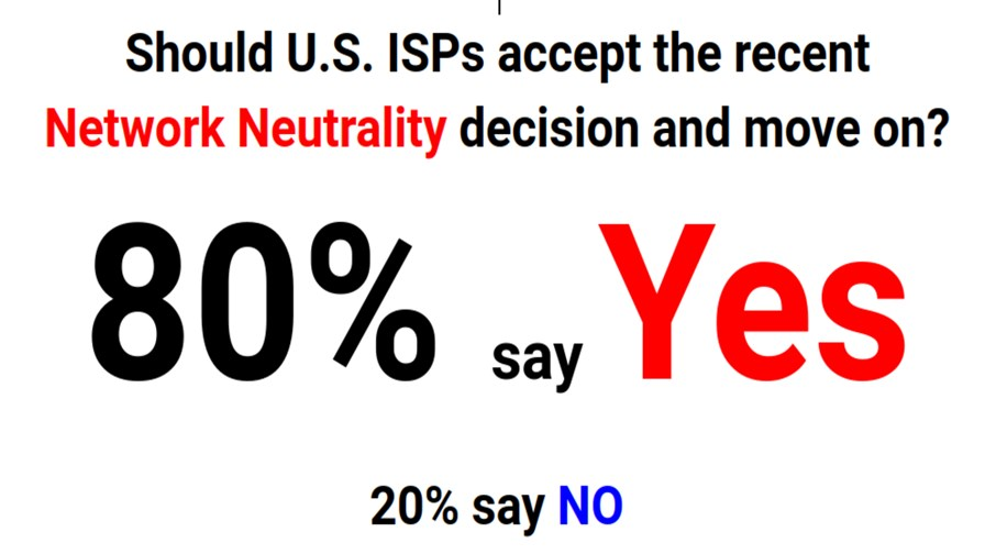 TelecomTV Survey Result