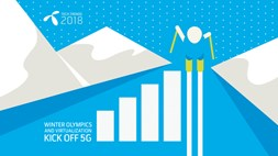 Telenor Research expects big things from 5G, deep learning and blockchain