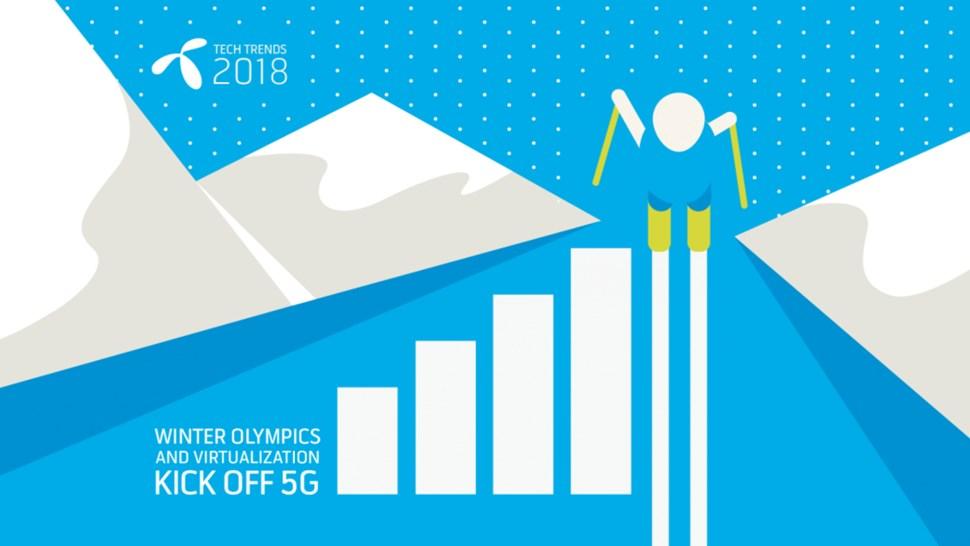 Telenor trends 5G