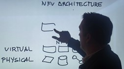 TM Forum launches a blueprint for hybrid NFV/legacy environments