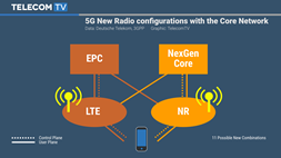 3GPP agrees plan for first release of 5G specifications, including the New Radio access technology