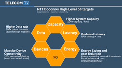 Network slicing, rural testbed and massive MIMO – all in a day's work for 5G