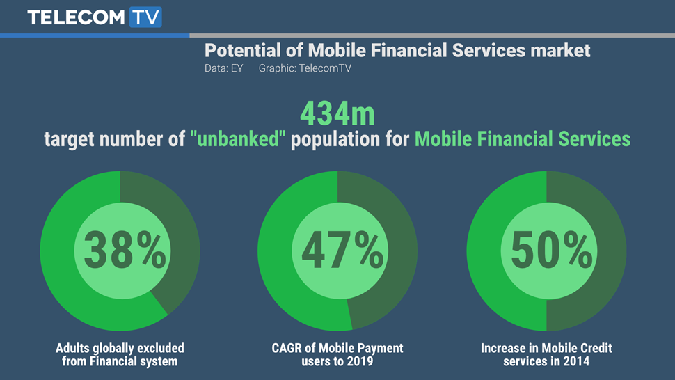 TTV Graphic - Mobile Money