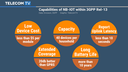 3GPP completes the standardisation of NB-IOT for Rel-13