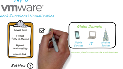 Five key benefits of the VMware vCloud NFV platform